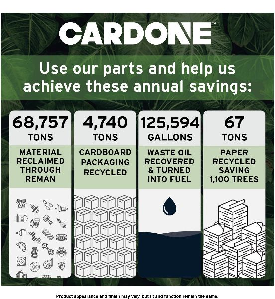 Cardone Turbocharger Cartridge